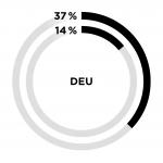 Digitale-Transformation-in-deutschen-Unternehmen_Grafiken-35